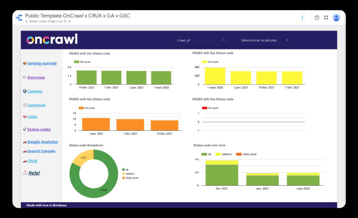 Template-oncrawl-Data-Studio